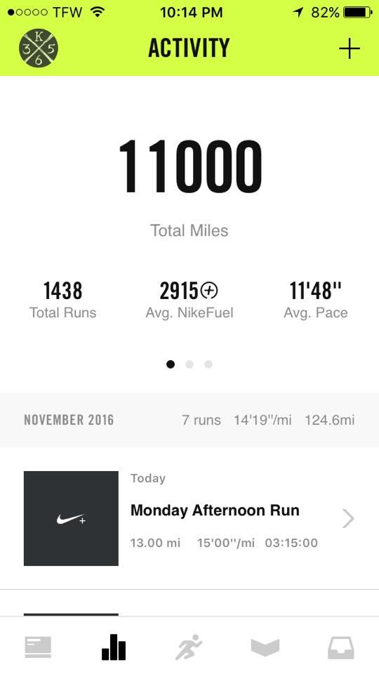 Jim Gump passes 11,000 miles
